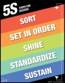 5S Poster