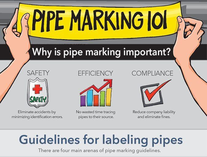 pipe labeling illustration