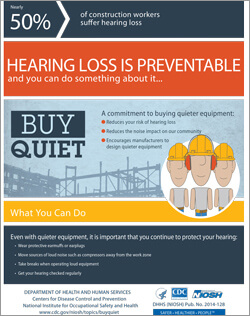 Posters from NIOSH