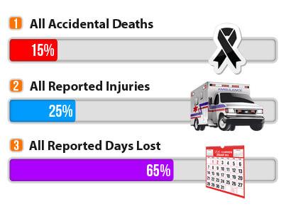 Infographic-short-Slips-Trip