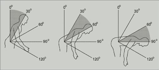 posture, ergonomics