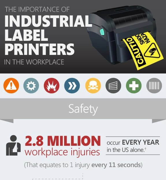 Workplace Label Printing
