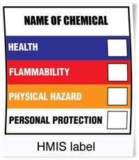 HazCom_Labels_And_SDSs-OSHA_Talks-Creative_Safety_Supply-200x230