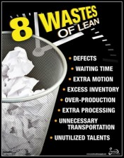 8-wastes-of-Lean-Manufacturing