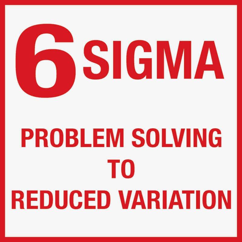 Six Sigma Sign (Wall)