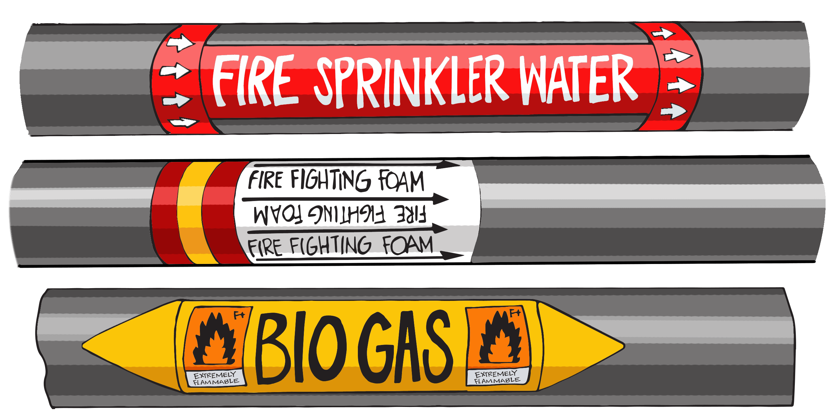 Labeling Pipes Correctly