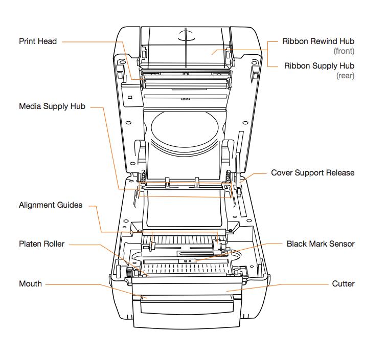 LabelTac 4 Pro User Manual