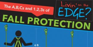 Infographic on fall protection