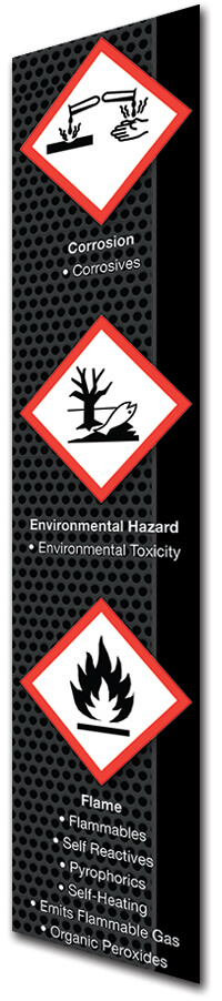 universal_safety_standards-Creative_Safety_Supply-200x902